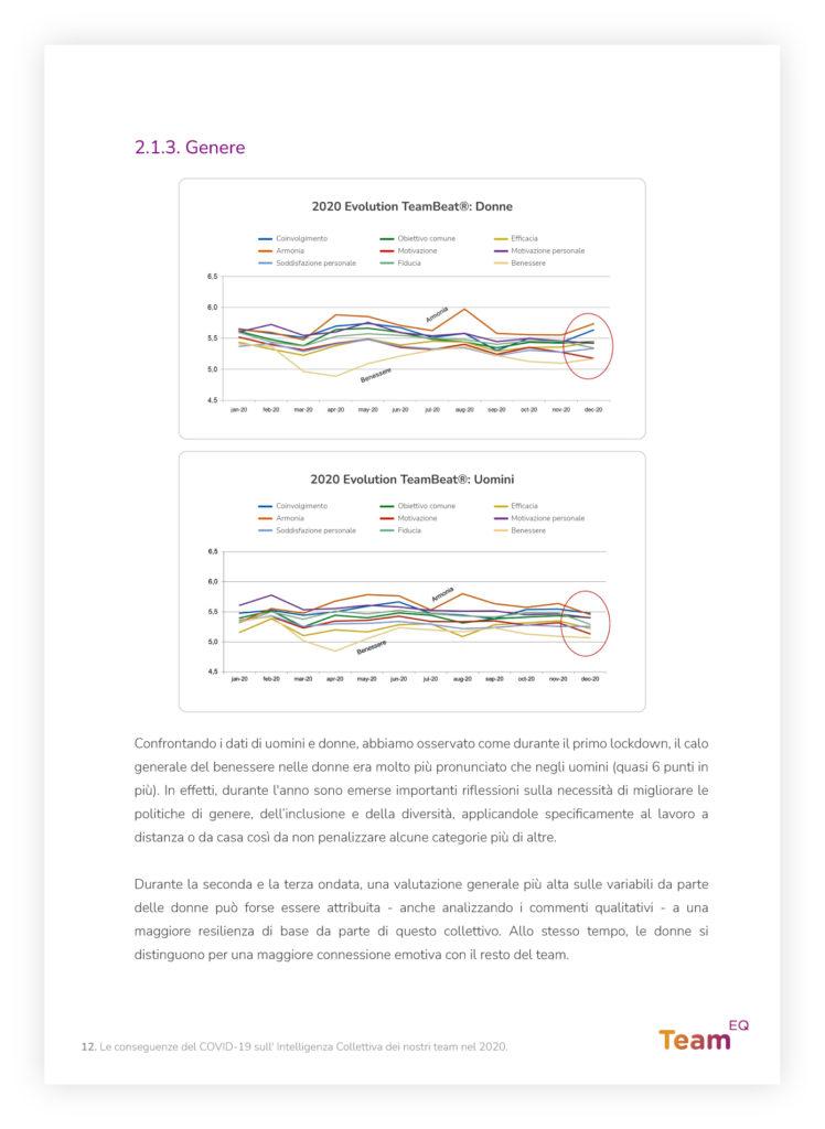 Whitepaper-TeamEQ-COVID19-intelligenza collettiva 2020